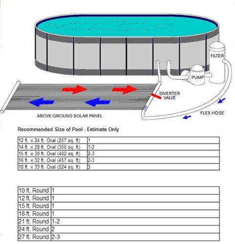 XtremepowerUS Inground / Above Ground Swimming Pool Solar Panel Heating  System 2\' X 20\'